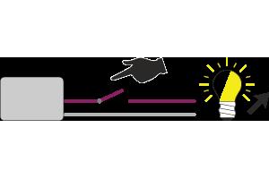 DALI LED Retrofit Dimmer